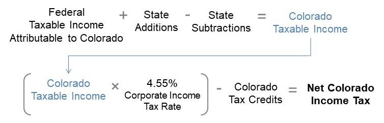 corporate_income_tax_calculation.jpg