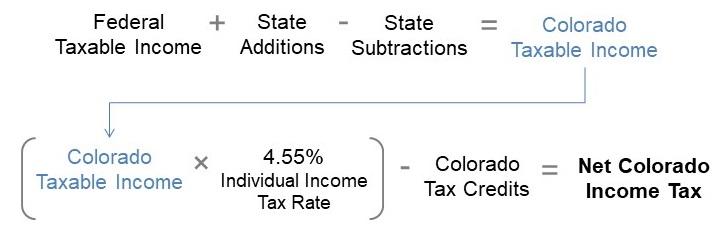 income_tax_calculation_1.jpg